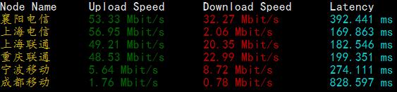 hosteons国内下载速度
